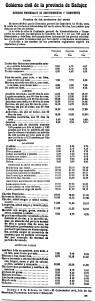 precios-productos-cerdo-1940